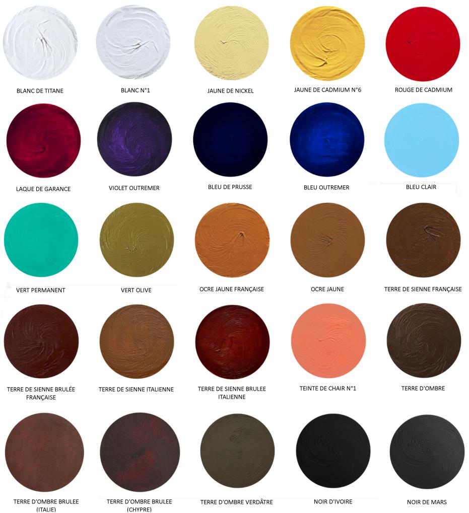 Nuancier Peinture à l'huile couleurs Schaal